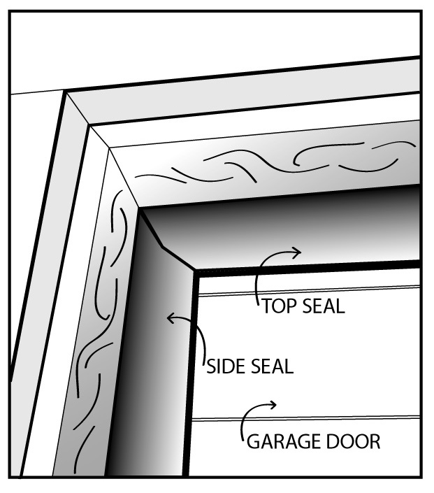 Auto Care Weather Seal Garage Door Weather Seal